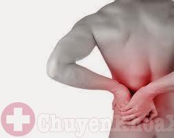 Chia sẽ cách chữa đau lưng do bệnh thoát vị đĩa đệm gây ra