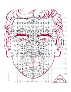 Phương pháp điều trị thoái hóa cột sống cổ bằng diện chẩn -2